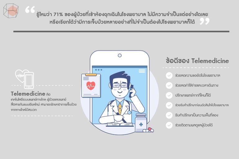 ข้อดีของ Telemedicine