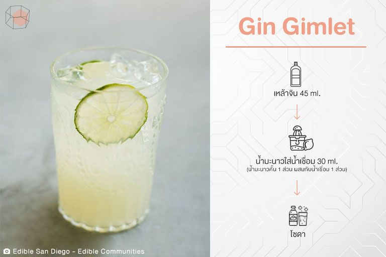 สูตร Cocktail Gin Gimlet