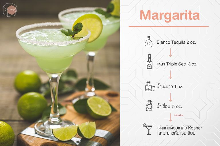 สูตร Cocktail Margarita