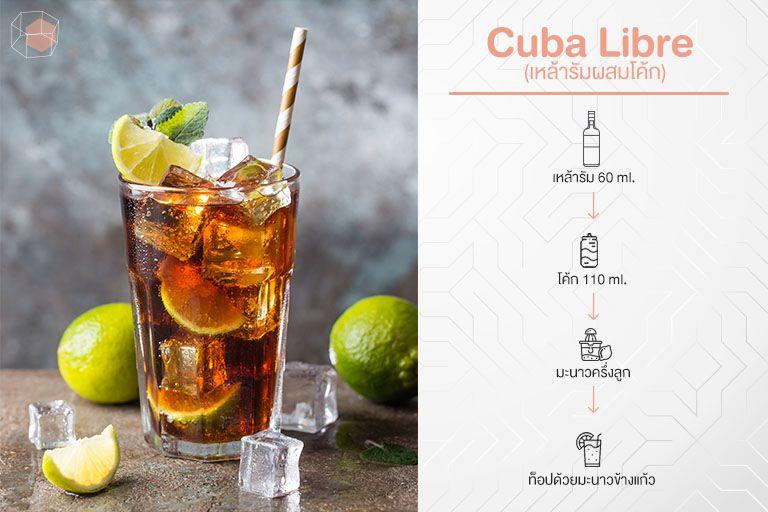 สูตร Cocktail Cuba Libre (เหล้ารัมผสมโค้ก)